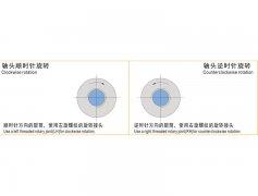 旋转英亚体育平台下载螺纹旋向确定方法